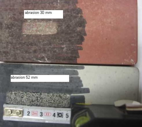 Abrasion Resistance Concrete Floors